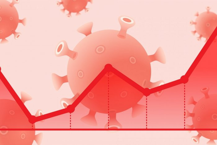 Ilustračný obrázok k článku Koronavírus: Počet nových prípadov stúpol! Toľko ich bolo naposledy pred vyše mesiacom