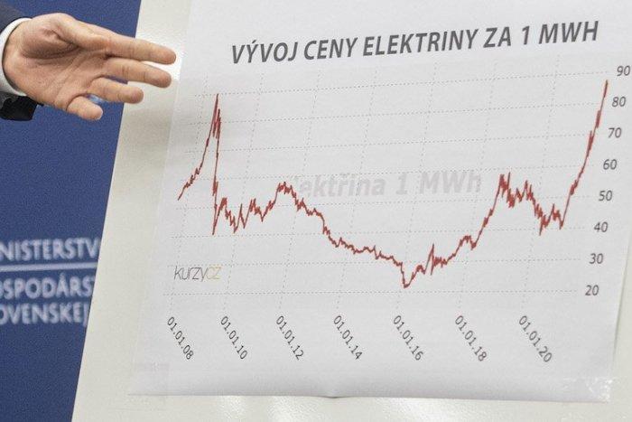 Imagen ilustrativa del artículo Los precios de la energía se dispararán.  De esta forma puedes proteger tu billetera